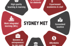 Making a Right Choice: Sydney Met – A New College with an Edge